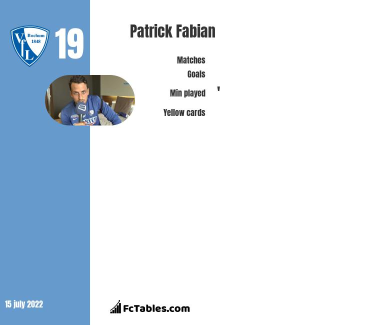 Patrick Fabian infographic