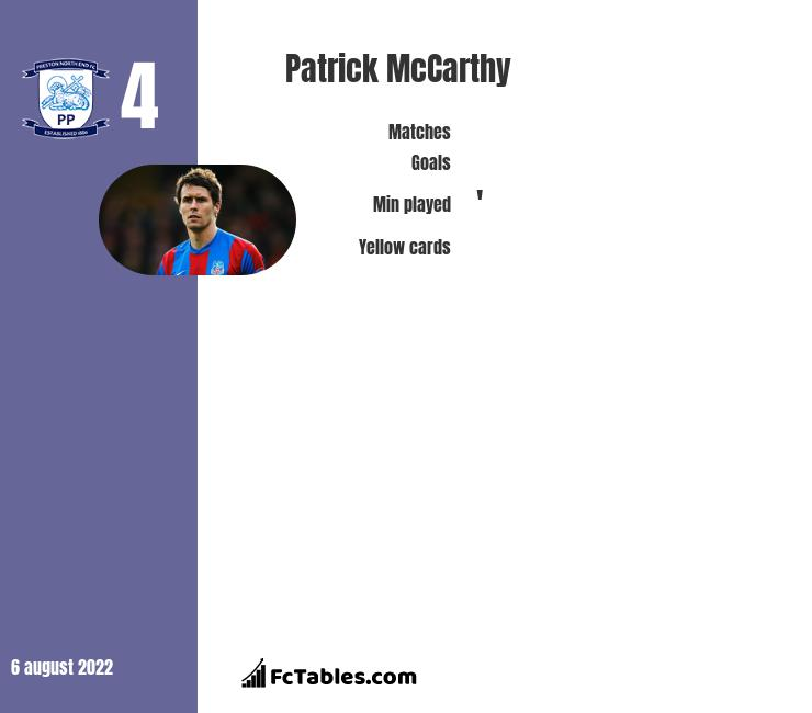 Patrick McCarthy infographic statistics for Preston North End