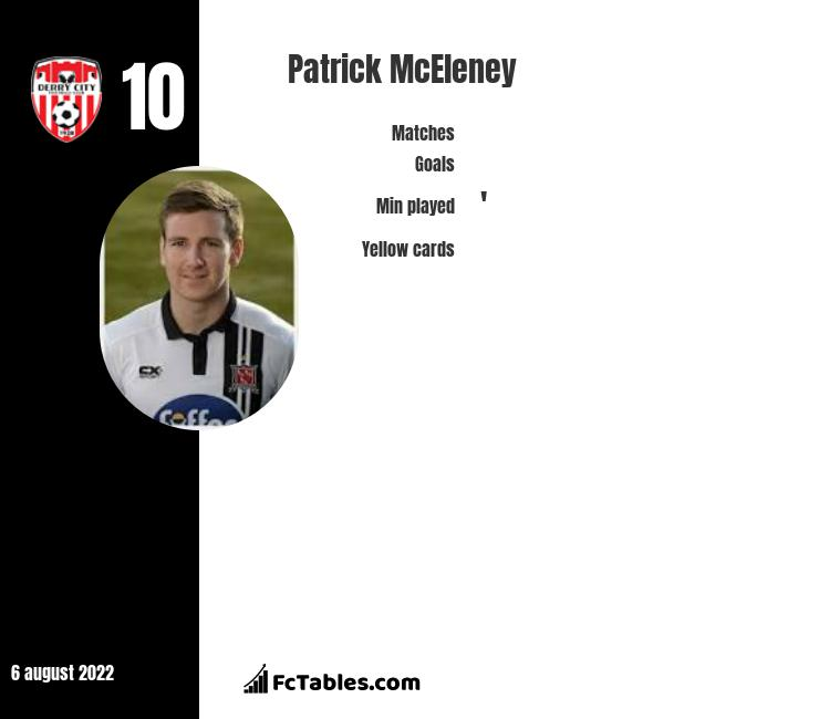 Patrick McEleney infographic statistics for Dundalk