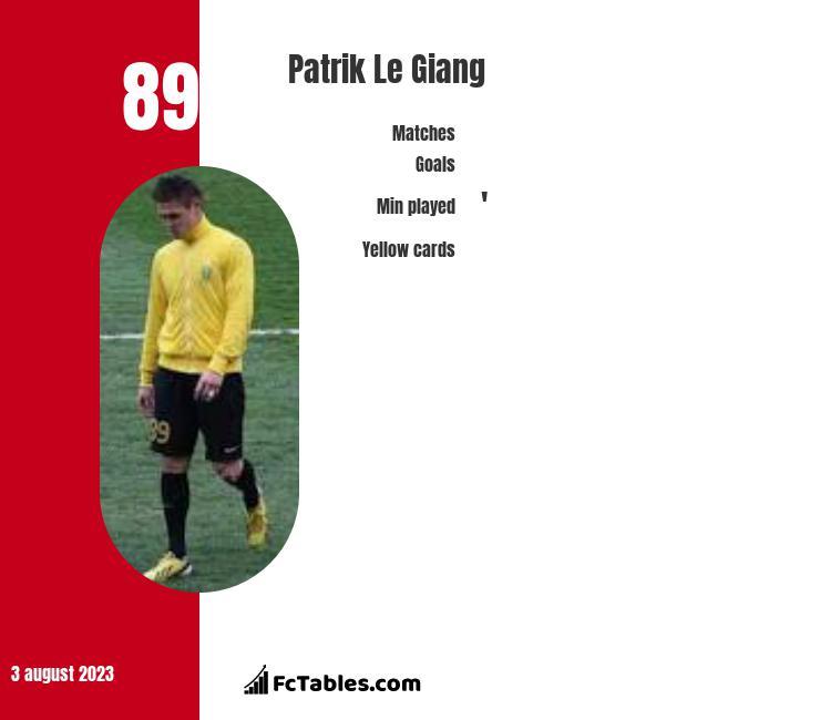 Patrik Le Giang infographic