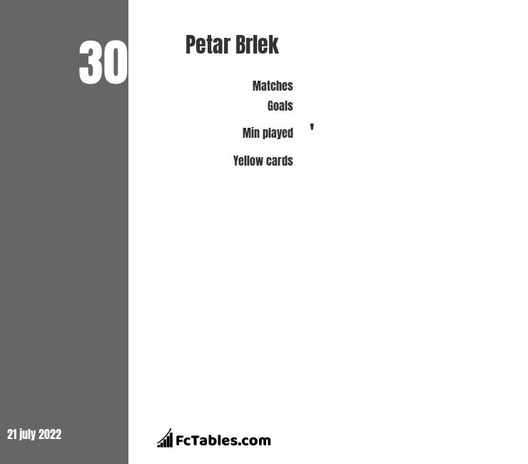 Petar Brlek infographic