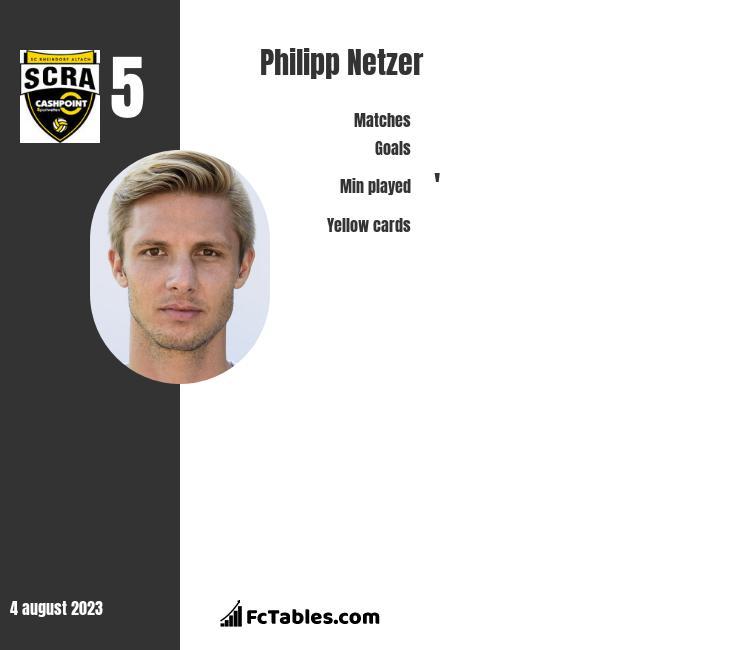 Philipp Netzer infographic