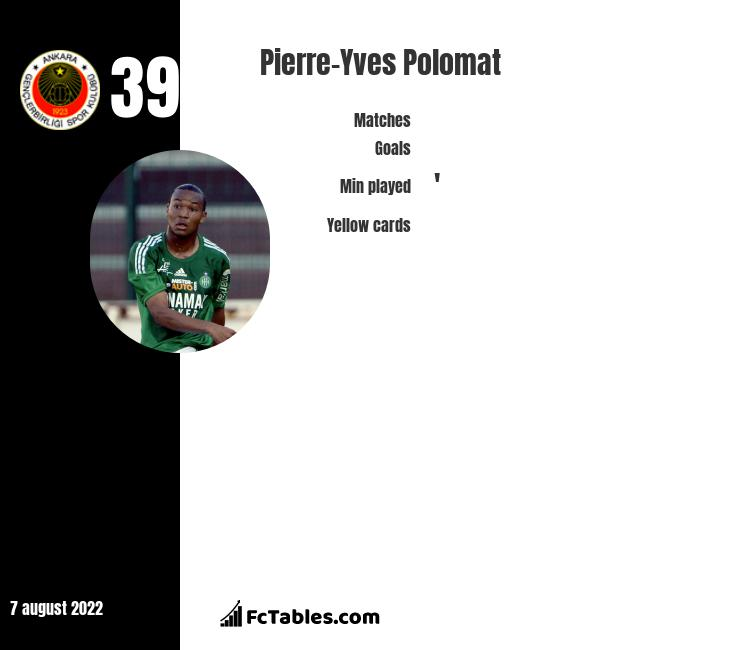 Pierre-Yves Polomat infographic