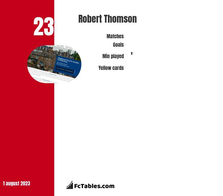 Robert Thomson infographic