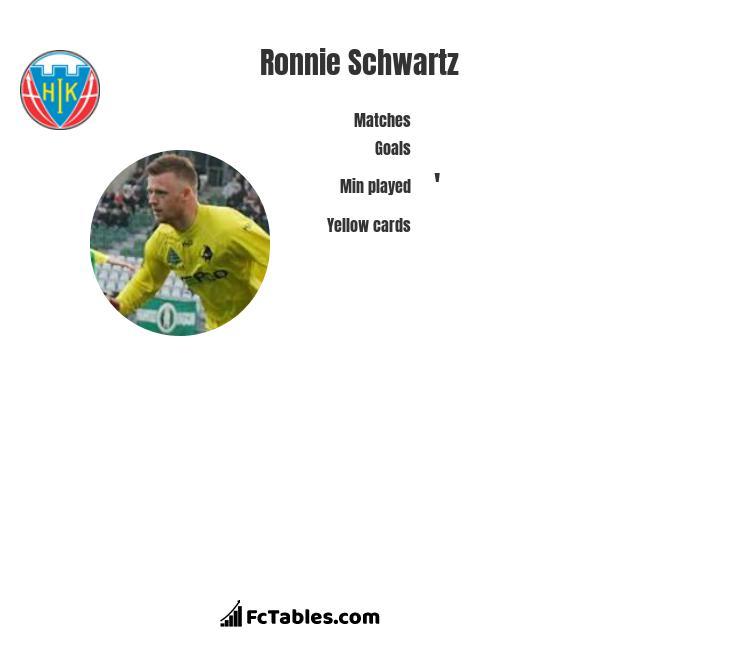Ronnie Schwartz infographic