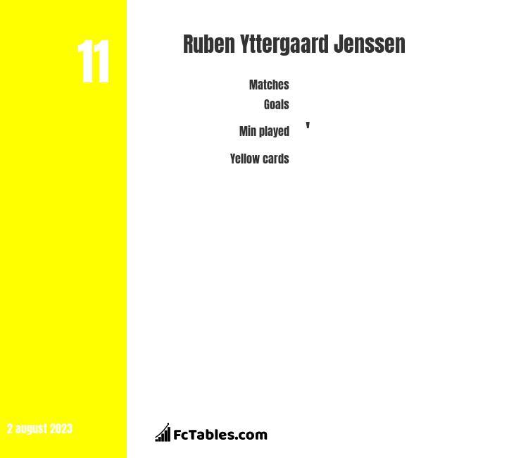 Ruben Yttergaard Jenssen infographic