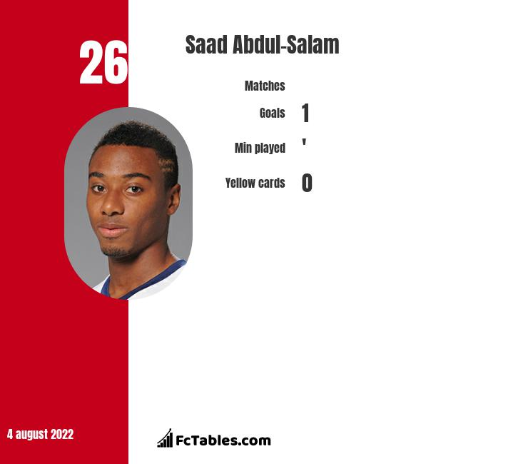 Saad Abdul-Salam infographic statistics for Seattle Sounders FC