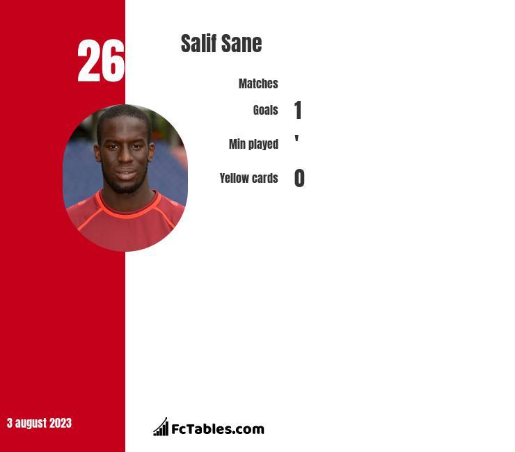 Salif Sane infographic