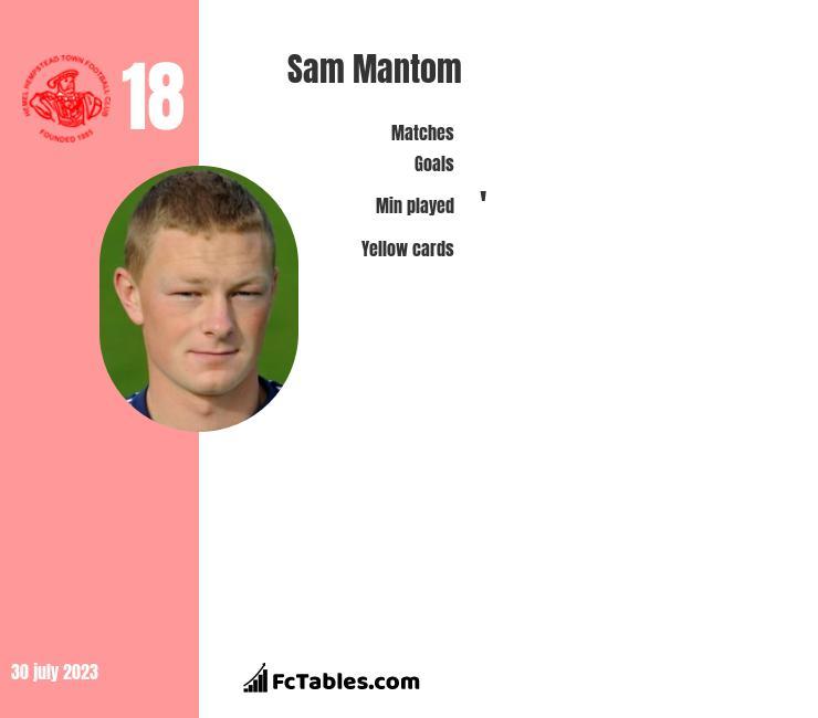 Sam Mantom infographic