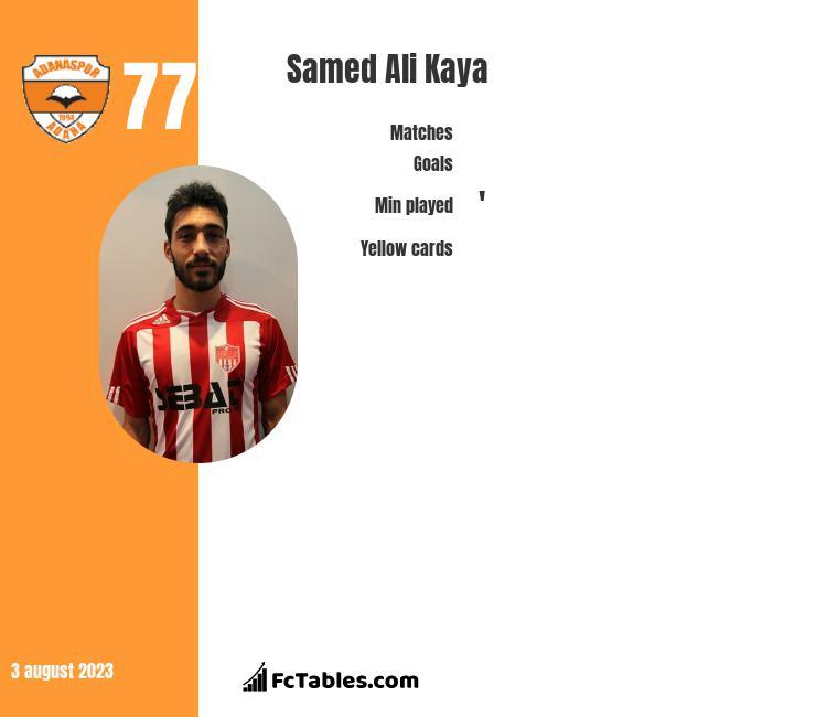 Samed Ali Kaya infographic