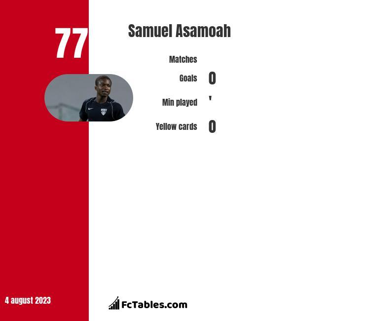Samuel Asamoah infographic