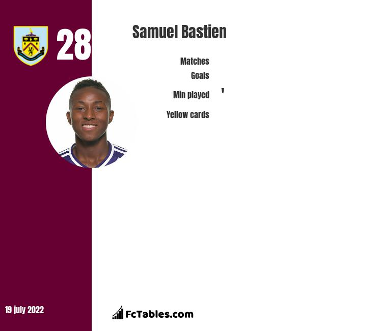 Samuel Bastien infographic