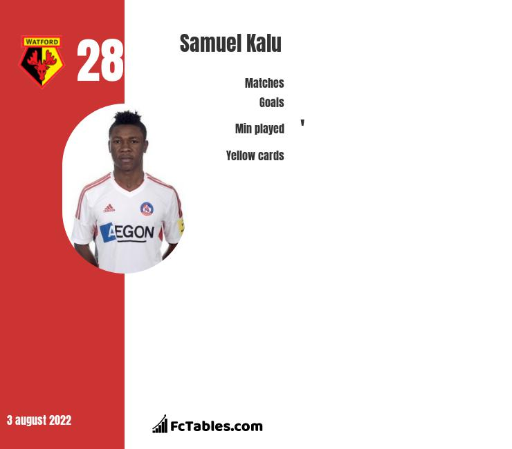 Samuel Kalu infographic statistics for Bordeaux