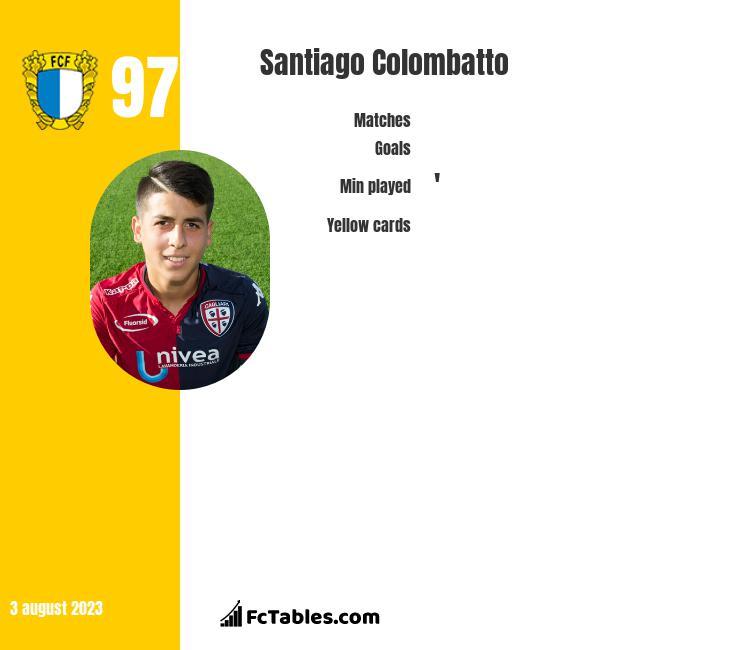 Santiago Colombatto infographic