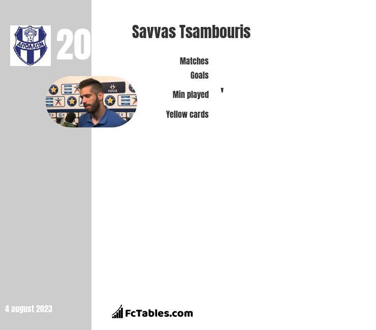 Savvas Tsambouris infographic