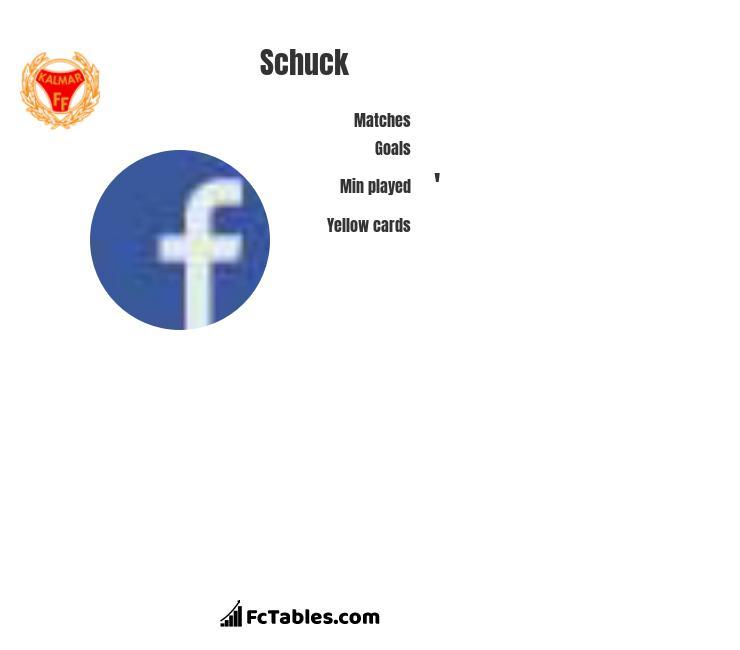 Schuck infographic