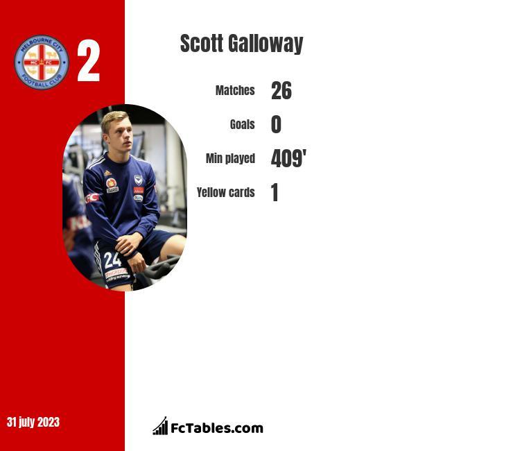 Scott Galloway infographic