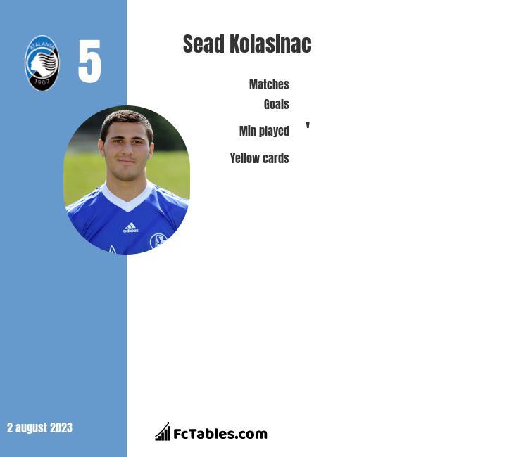 Sead Kolasinac stats