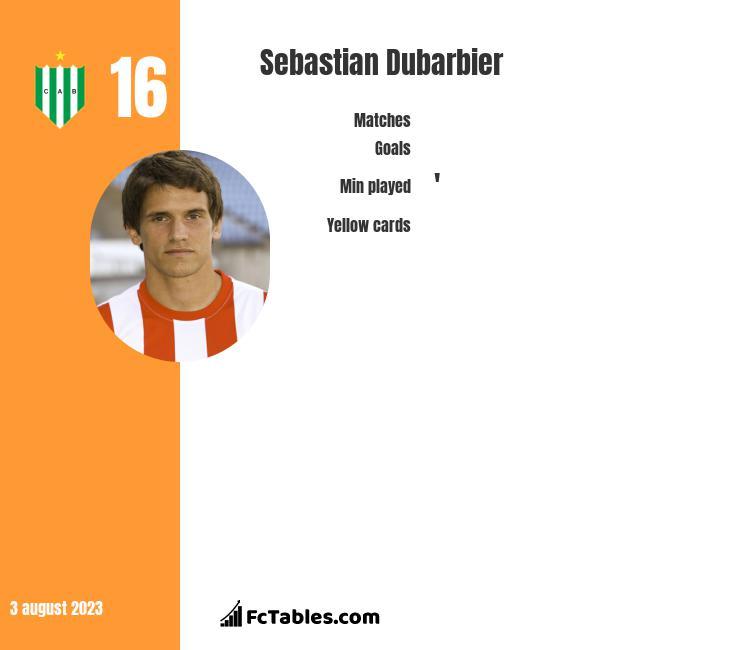 Sebastian Dubarbier infographic