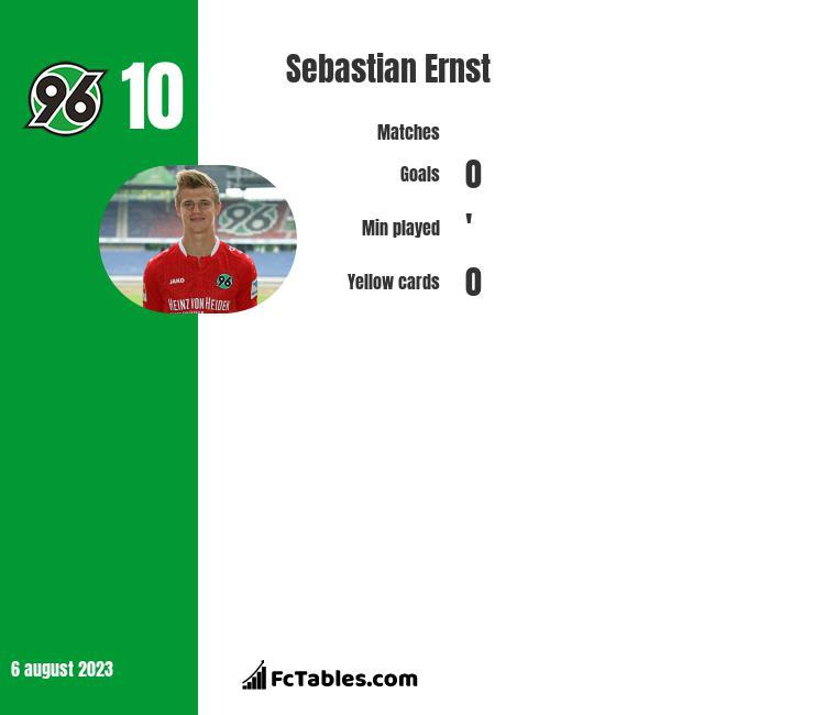 Sebastian Ernst infographic