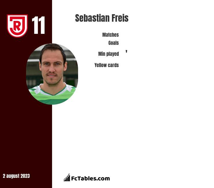 Sebastian Freis infographic