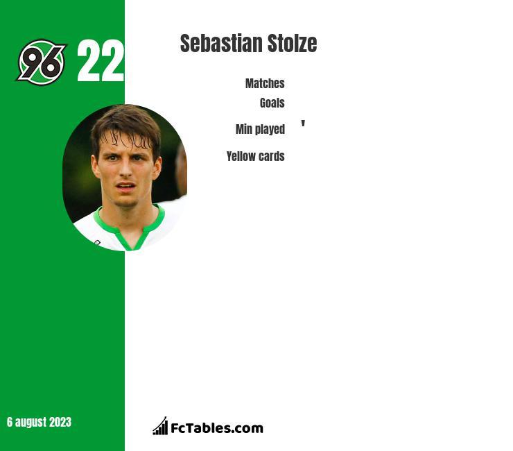 Sebastian Stolze infographic