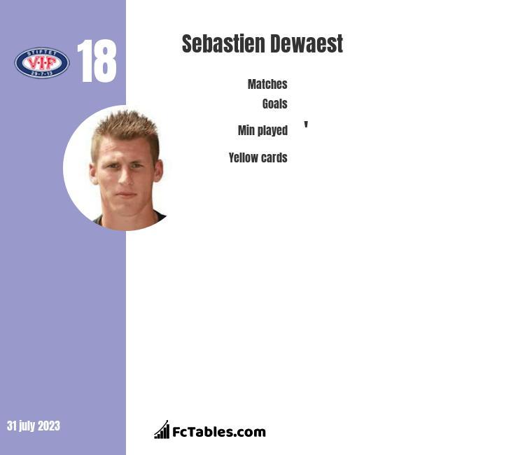 Sebastien Dewaest infographic
