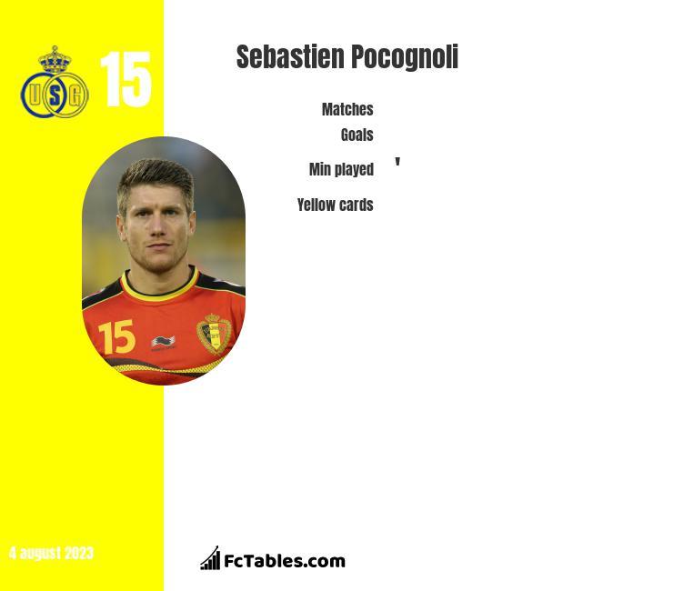 Sebastien Pocognoli infographic