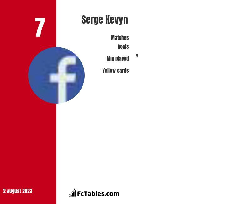 Serge Kevyn infographic