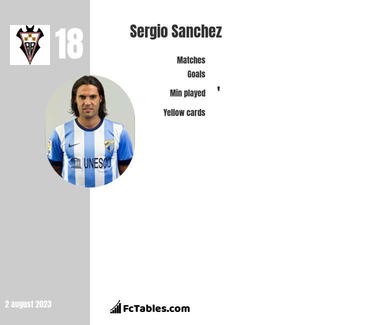 Sergio Sanchez infographic