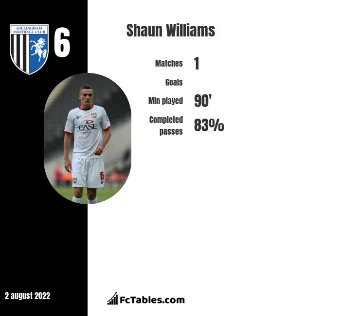 Shaun Williams infographic statistics for Millwall