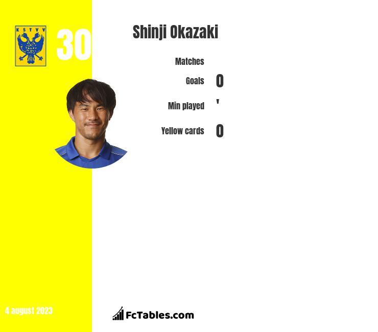Shinji Okazaki infographic statistics for Leicester