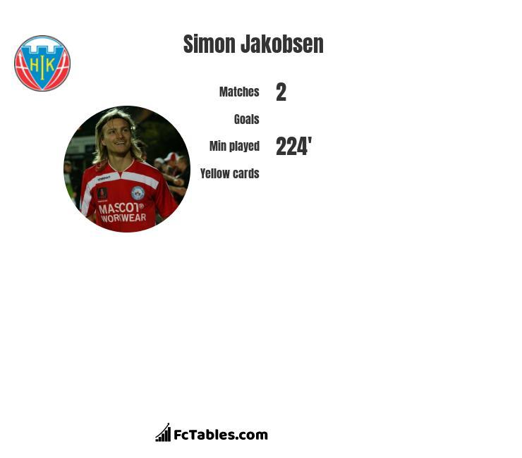 Simon Jakobsen infographic
