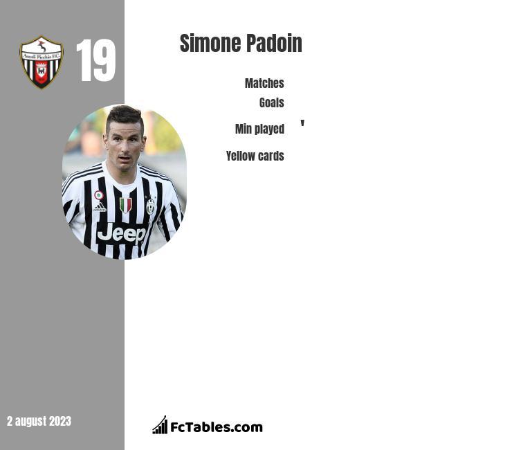 Simone Padoin infographic