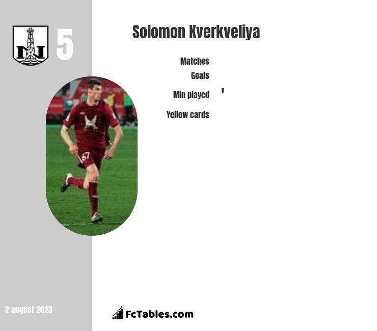 Solomon Kwirkwelia infographic