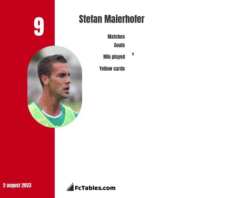 Stefan Maierhofer infographic
