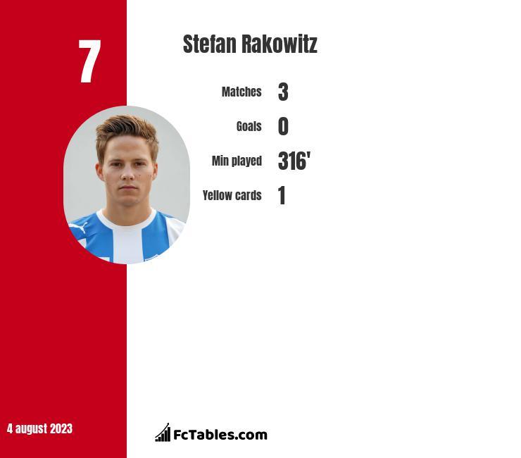 Stefan Rakowitz infographic