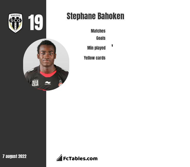 Stephane Bahoken infographic