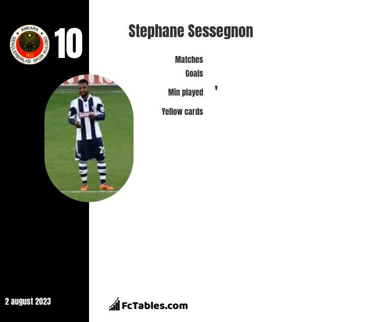 Stephane Sessegnon infographic
