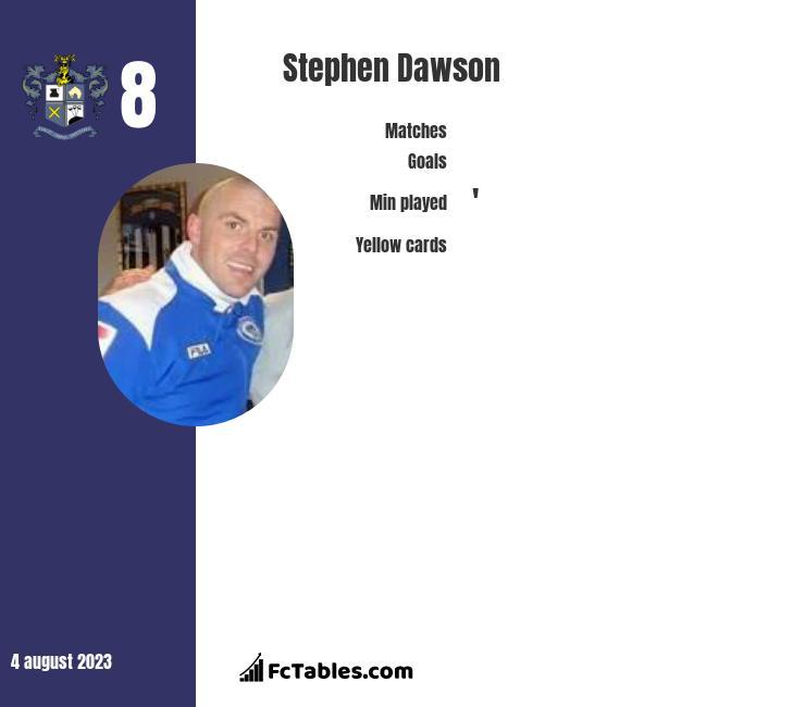 Stephen Dawson infographic