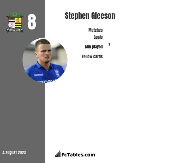 Stephen Gleeson infographic
