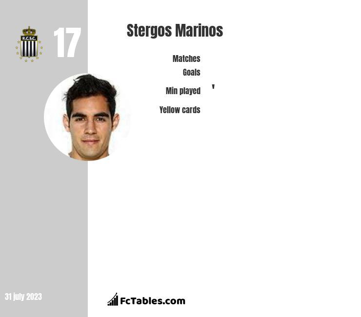Stergos Marinos infographic