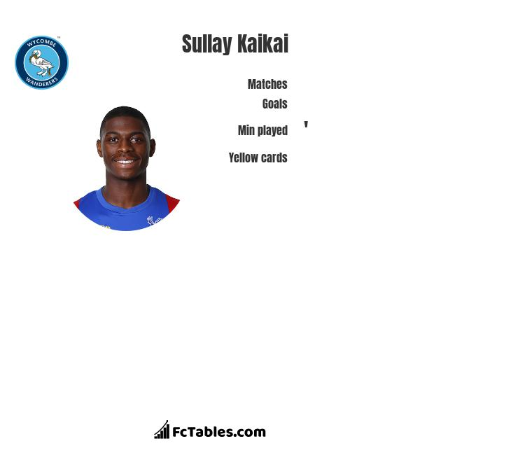 Sullay Kaikai infographic statistics for Blackpool