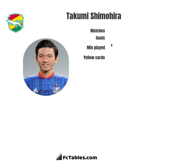 Takumi Shimohira infographic