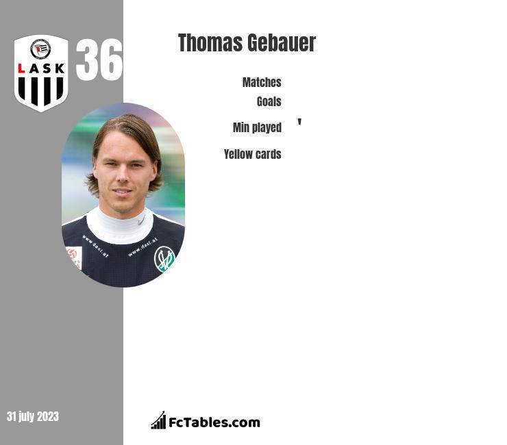 Thomas Gebauer infographic