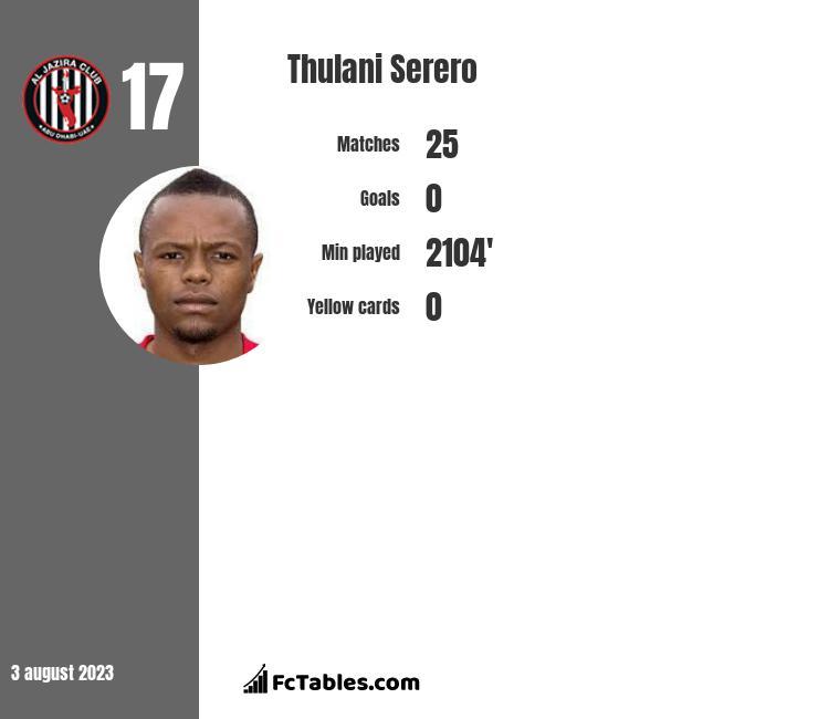 Thulani Serero infographic