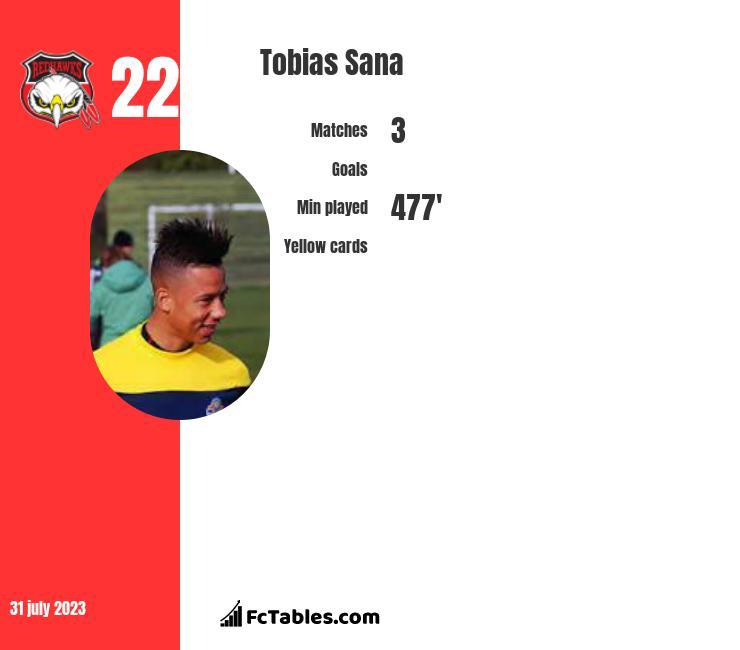 Tobias Sana infographic
