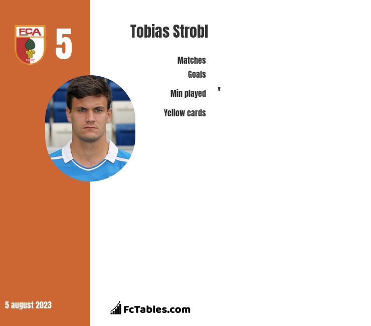 Tobias Strobl infographic