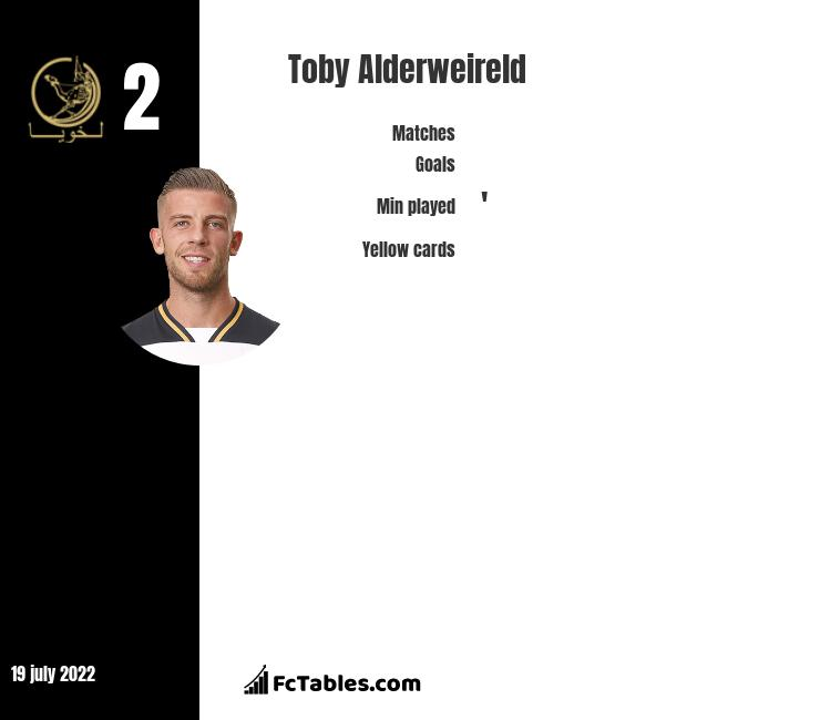 Toby Alderweireld infographic