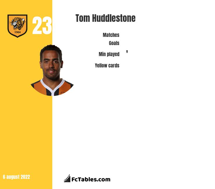 Tom Huddlestone infographic statistics for Derby County